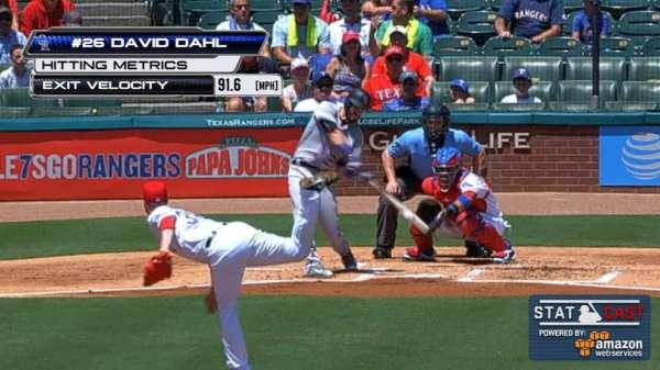 David Dahl extends hit streak, ties MLB mark | MLB.com