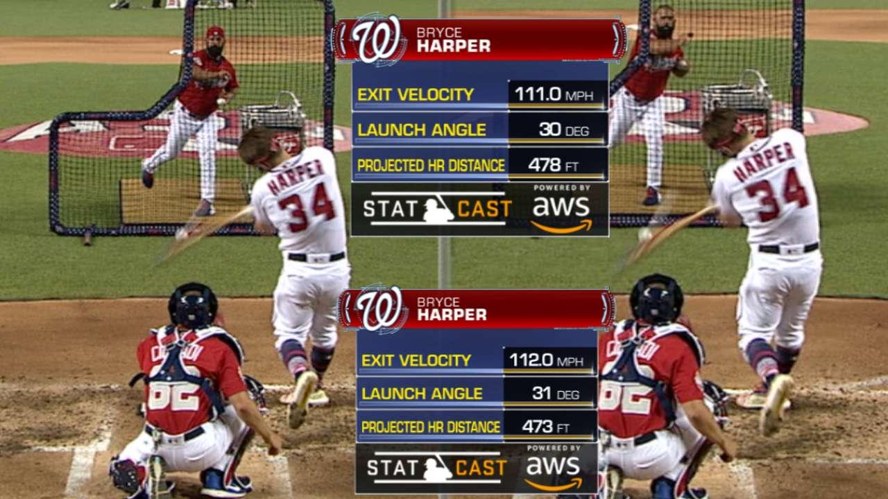 Statcast: Harper's 470-ft. HRs