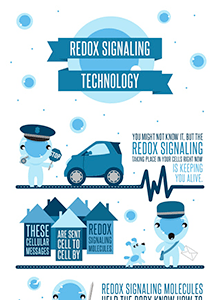 Redox Signaling Technology