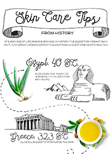 Skin Care Tips from History