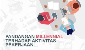 Pandangan Millenail terhadap Aktivitas Pekerjaan
