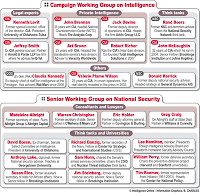 the men behind the man: the obama campaign's intelligence advisors