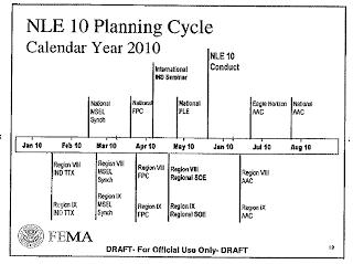 may17-21: 'nle 10' w/ domestic nuke scenario