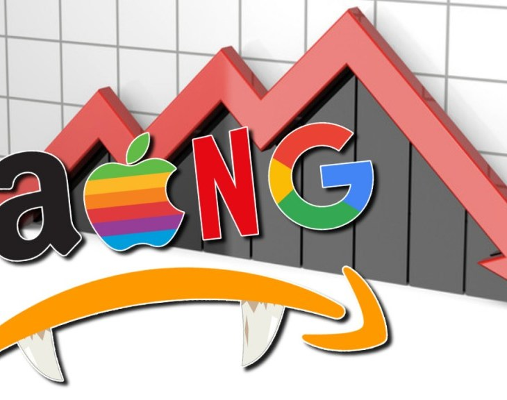 #NewWorldNextWeek: DeFAANGed – Big Tech Loses $1 Trillion (Video)