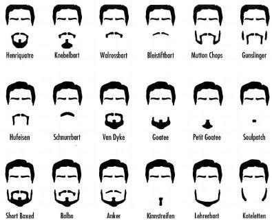 Nürnberg Schau An Die Neue Männlichkeit Der Bart Ist