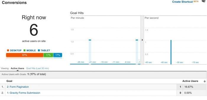 Pagination Conversion in Google Analytics