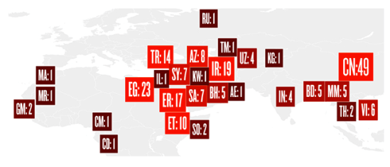 The number of jailed journalists around the world in 2015. Screenshot courtesy of CPJ.
