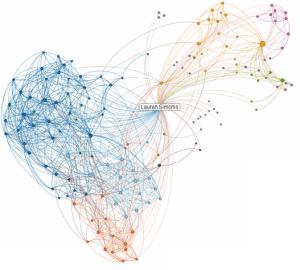 "Lauren's LinkedIn ""InMap"" via LinkedIn Labs."