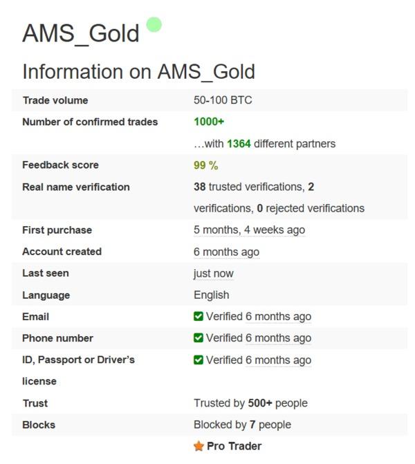 AMS_Gold information.