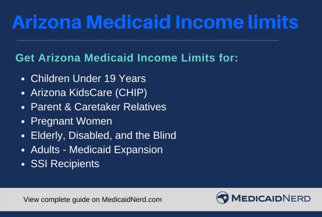 """""""Arizona Medicaid Income Limits"""""""
