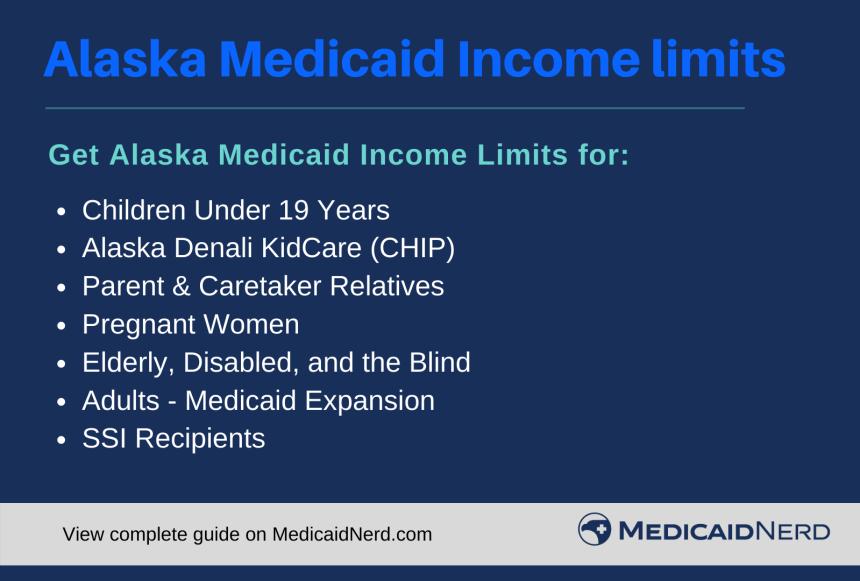 """Alaska Medicaid Income Limits"""