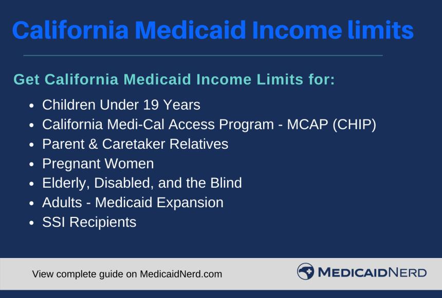 """California Medicaid Income Limits"""