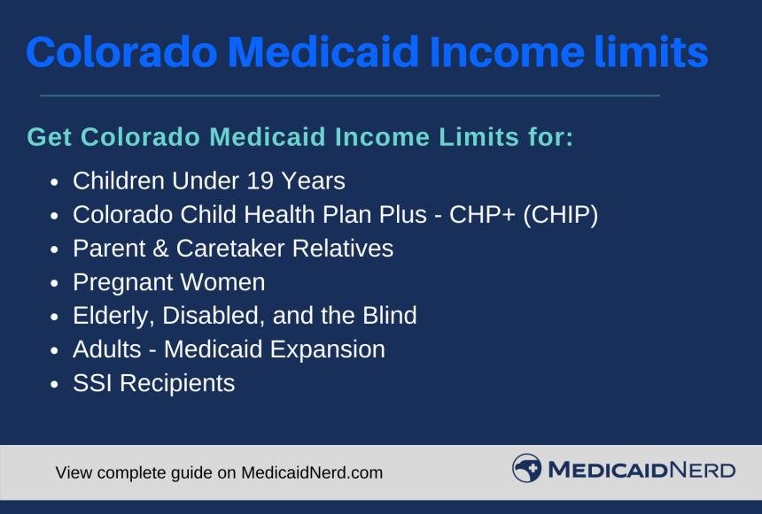 """Colorado Medicaid Income Limits"""