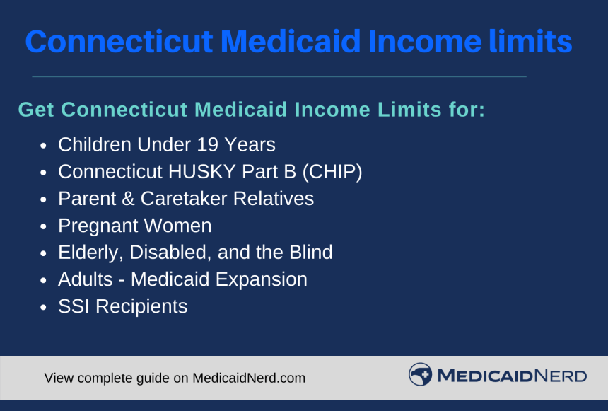 """""""Connecticut Medicaid Income Limits"""""""
