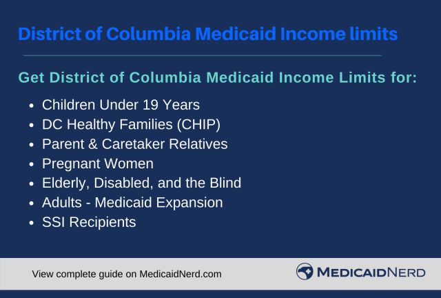 """""""District of Columbia Medicaid Income Limits"""""""