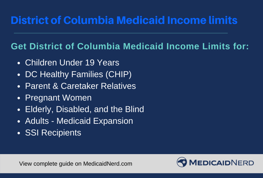 """District of Columbia Medicaid Income Limits"""