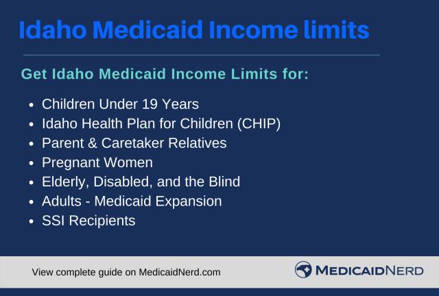 """""""Idaho Medicaid Income Limits"""""""