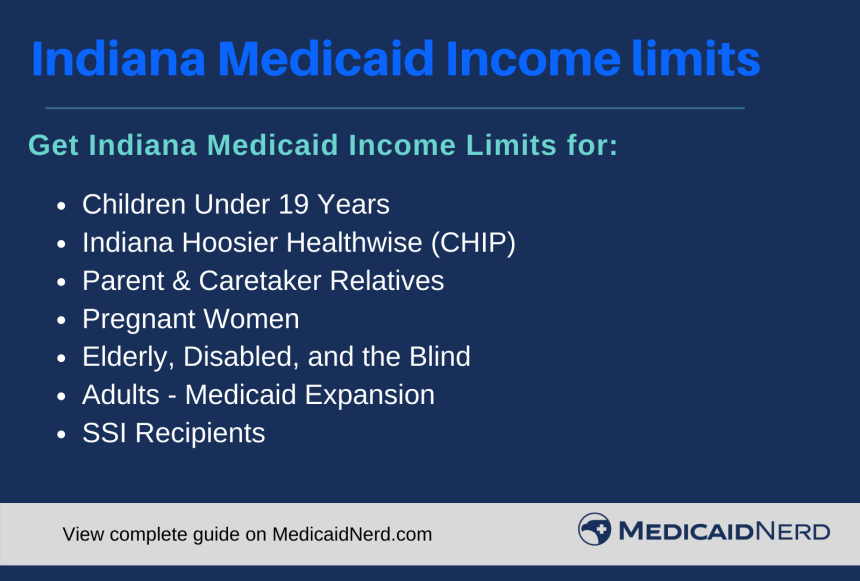 """Indiana Medicaid Income Limits"""