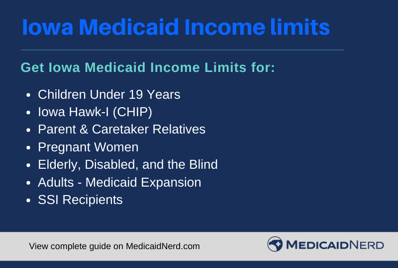 """Iowa Medicaid Income Limits"""