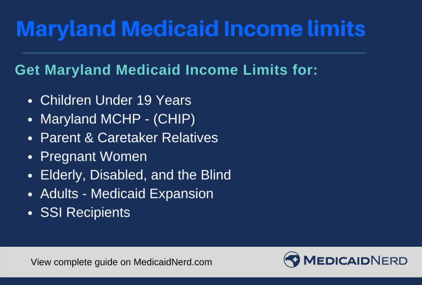 """Maryland Medicaid Income Limits"""