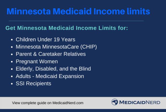"""Minnesota Medicaid Income Limits"""