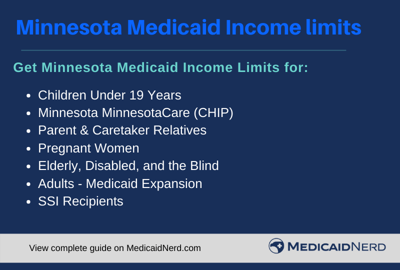 """Minnesota Medicaid Income Limits"""