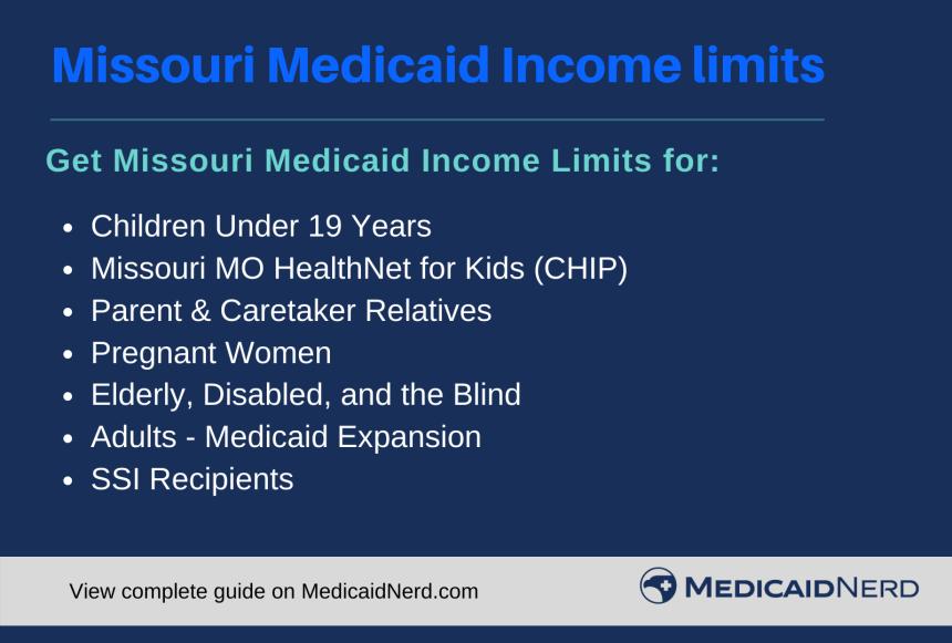 """Missouri Medicaid Income Limits"""