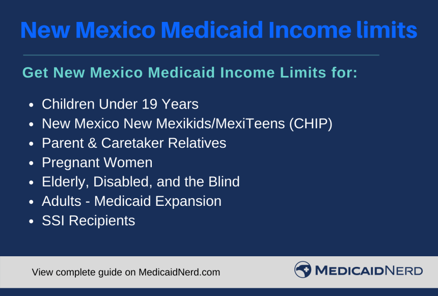 """""""New Mexico Medicaid Income Limits"""""""