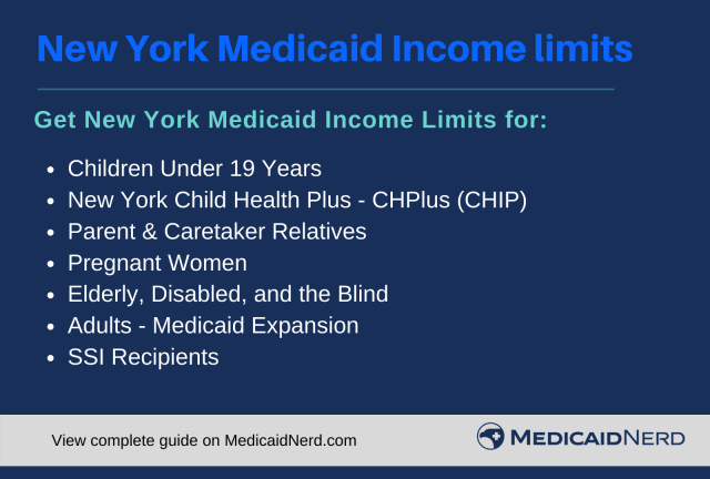 """""""New York Medicaid Income Limits"""""""