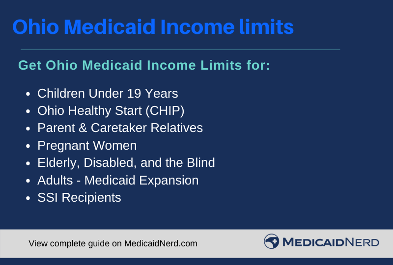 Ohio Medicaid Income Limits""