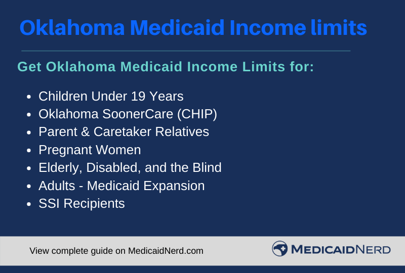 """Oklahoma Medicaid Income Limits"""