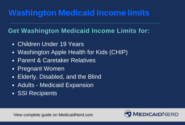 """Washington Medicaid Income Limits"""