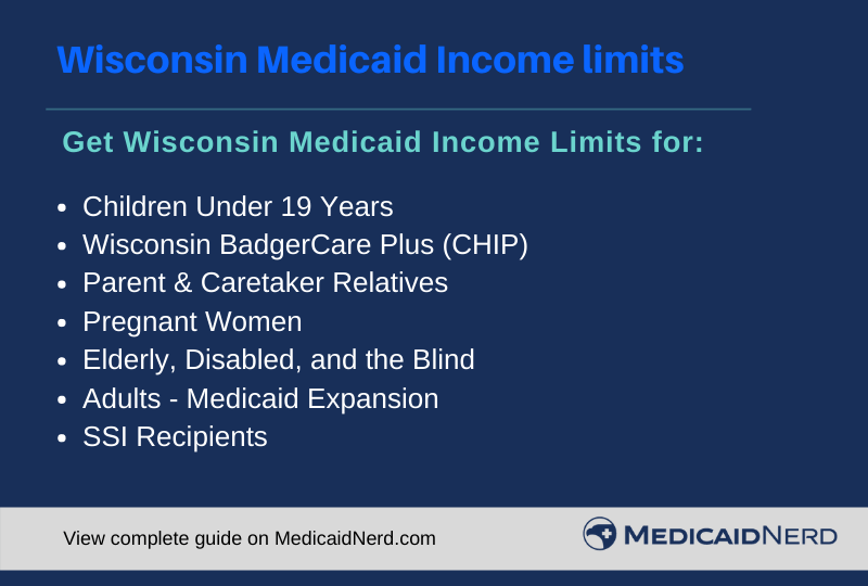 """""""Wisconsin Medicaid Income Limits"""""""