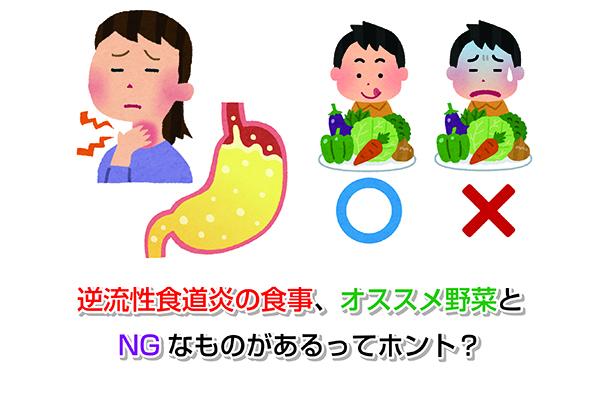 Meal of reflux esophagitis Eye-catching image