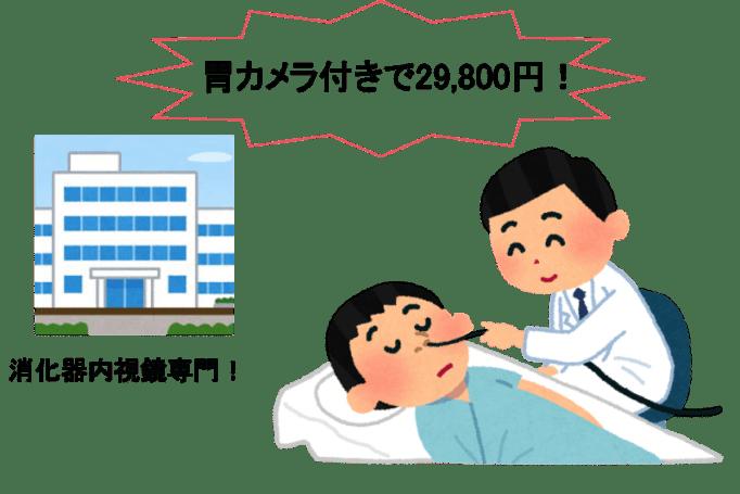 ningendoctokyoyasui1