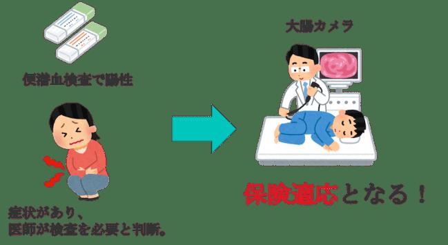 colon fiber Insurance adaptation1