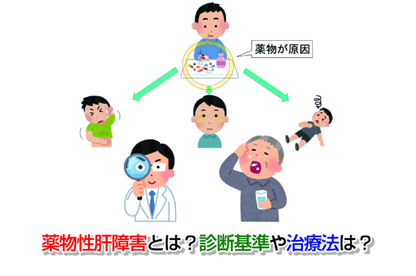 Drug-induced liver injury Eye-catching image