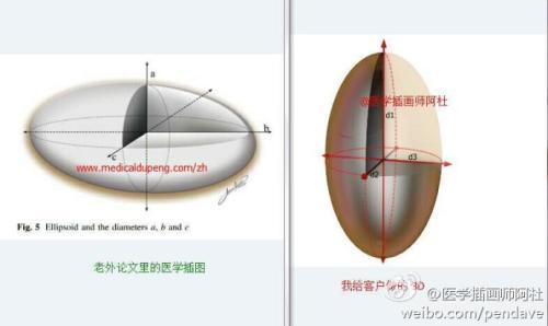 3D software rendered effect