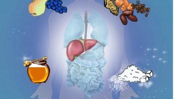 фруктоза, глюкоза