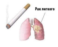 мутация, ген, курение, рак легких