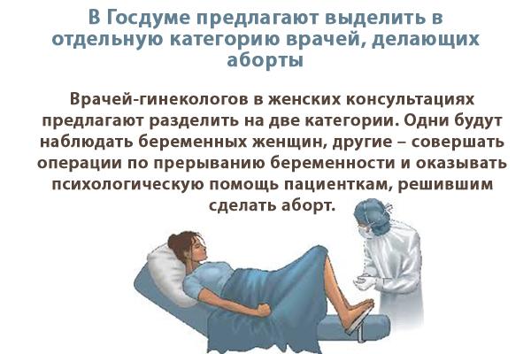 гинеколог, аборт