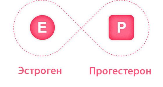 гормон, рак молочной железы,
