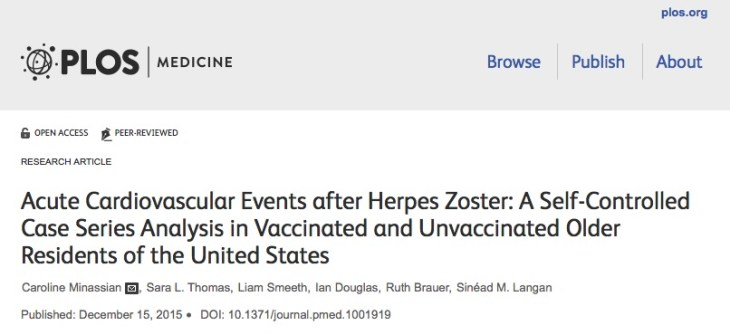 Minassian, Caroline; Thomas, Sara L.; Smeeth, Liam; Douglas, Ian; Brauer, Ruth et al. (2015) Acute Cardiovascular Events after Herpes Zoster: A Self-Controlled Case Series Analysis in Vaccinated and Unvaccinated Older Residents of the United States // PLOS Med - 2015 - vol. 12 (12) - p. e1001919