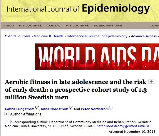 Gabriel Högström, Anna Nordström, Peter Nordström (2015) Aerobic fitness in late adolescence and the risk of early death: a prospective cohort study of 1.3 million Swedish men // Int. J. Epidemiol. - 2015 - p. dyv321-