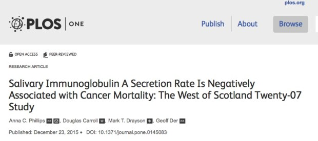Anna C. Phillips et al. Salivary Immunoglobulin A Secretion Rate is Negatively Associated with Cancer Mortality: the West of Scotland Twenty-07 Study // PLOS ONE - 2015.