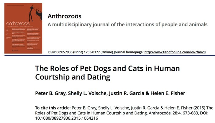 Gray P. B. et al. The Roles of Pet Dogs and Cats in Human Courtship and Dating //Anthrozoös. – 2015. – Т. 28. – №. 4. – С. 673-683.
