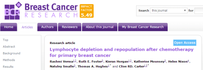 Lymphocyte depletion and repopulation after chemotherapy for primary breast cancer ©