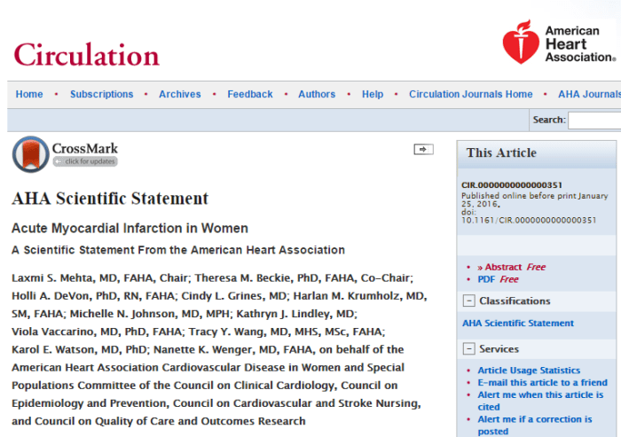 Acute Myocardial Infarction in Women: A Scientific Statement From the American Heart Association ©American Heart Association
