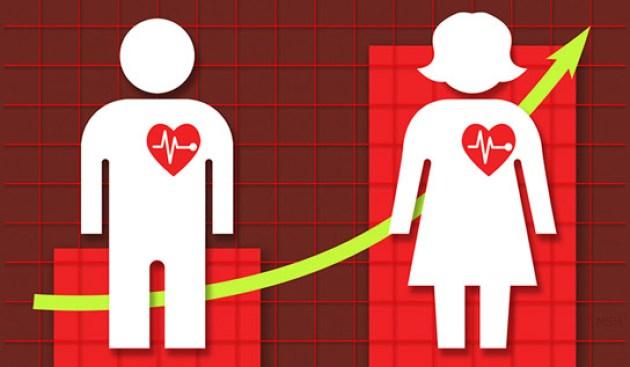 женщины, мужчины, инфаркт