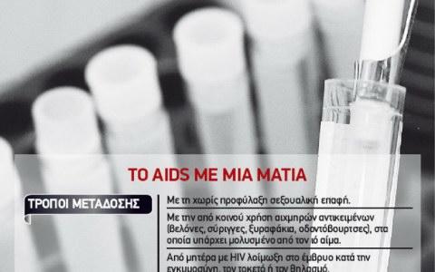 https://i1.wp.com/medicalnews.gr/wp-content/uploads/2012/07/fetcher_114.jpeg?w=720